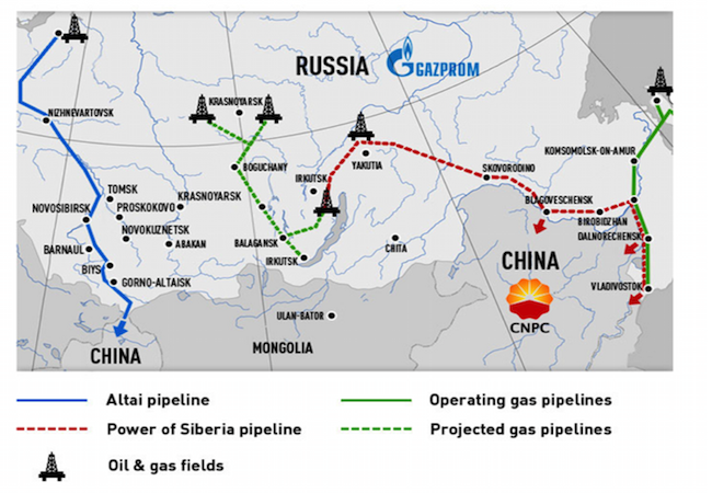 Photo of Limits of China and Russia energy deal