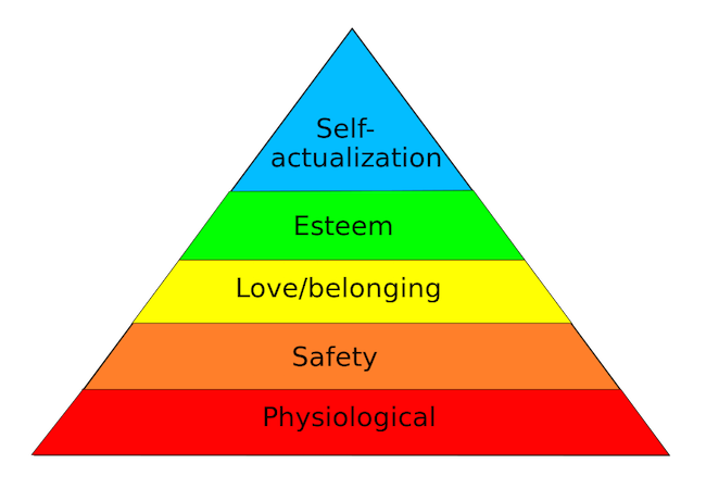 Photo of Economic development and Maslow's hierarchy of needs