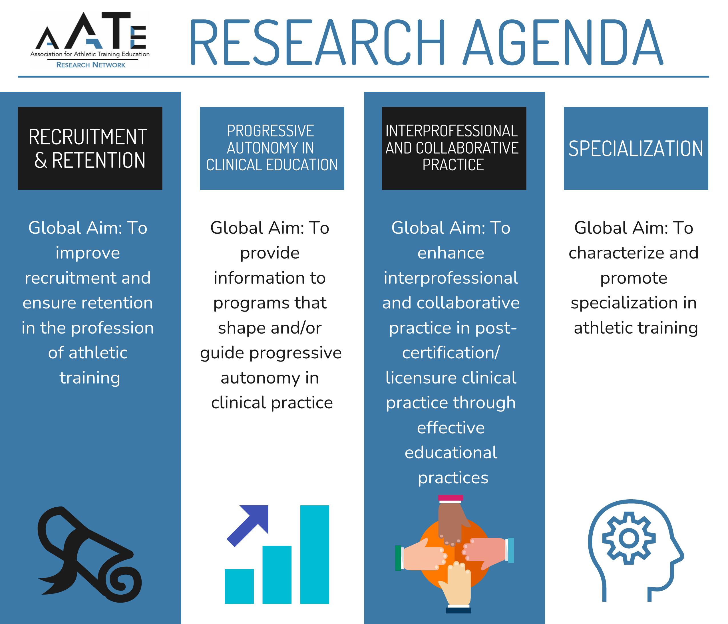 AATE RN Agenda