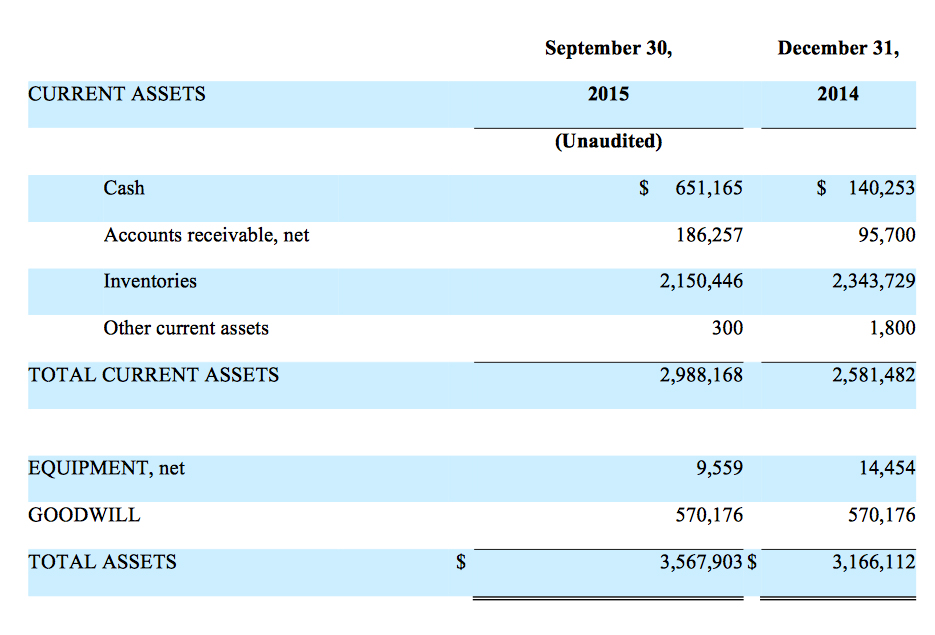 US Nuclear Reports Record 3rd Quarter 2015 Financial Results