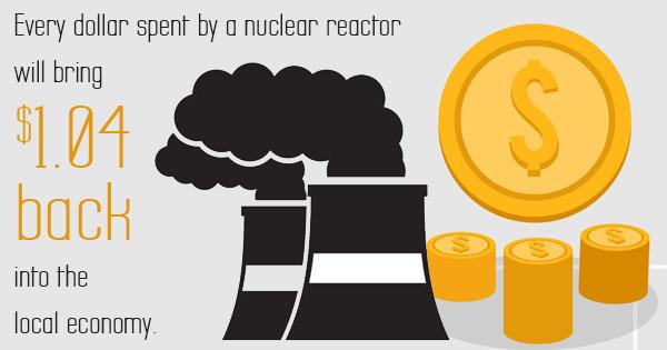 FAQs on Nuclear Energy