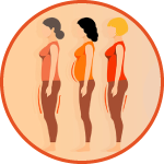 Irvine Family Care & Aesthetics - SculpSure - Body Type