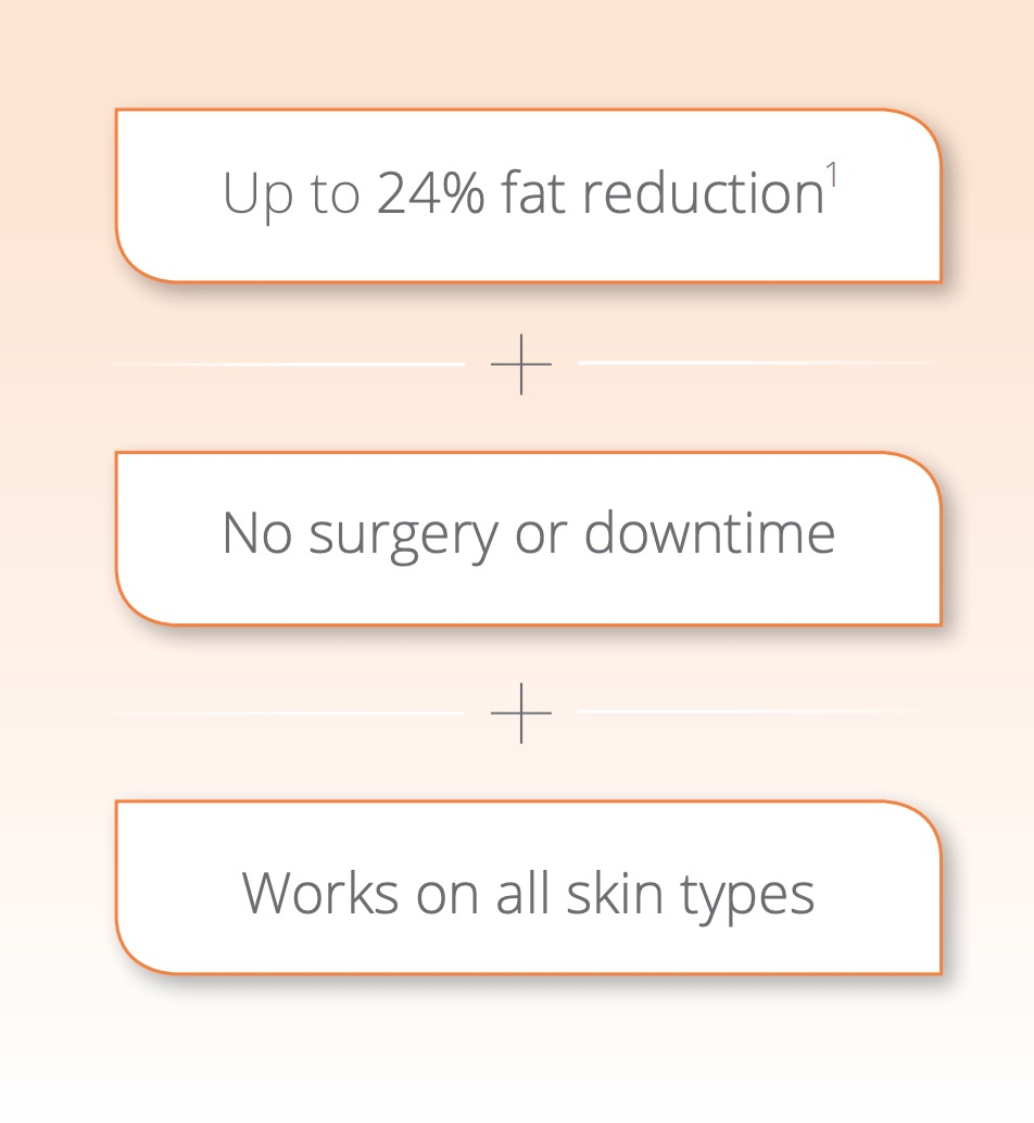 Irvine Family Care - SculpSure Highlights