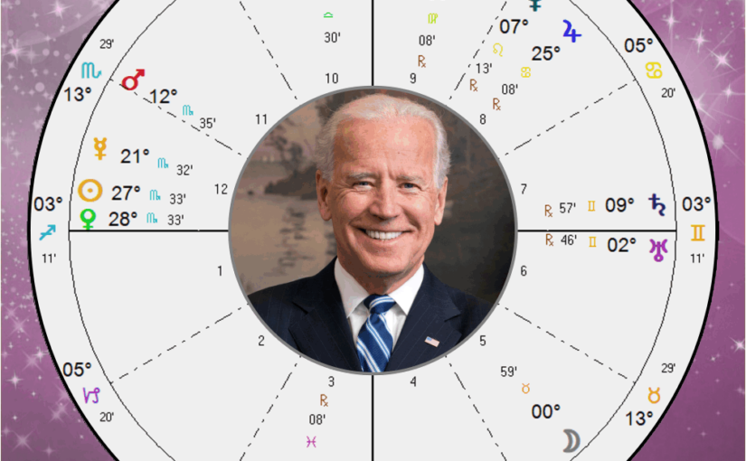 Horoscope of Joe Biden, for 8:30 a.m.