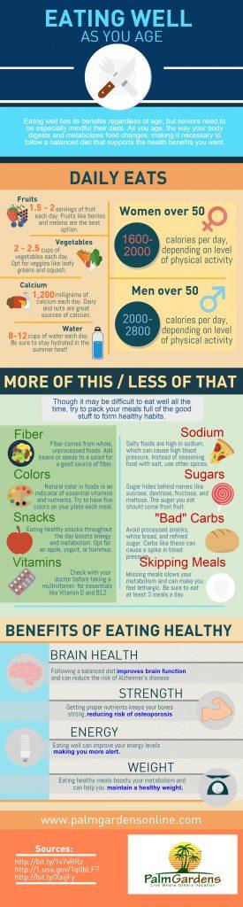 Arizona mobile homes nutrition