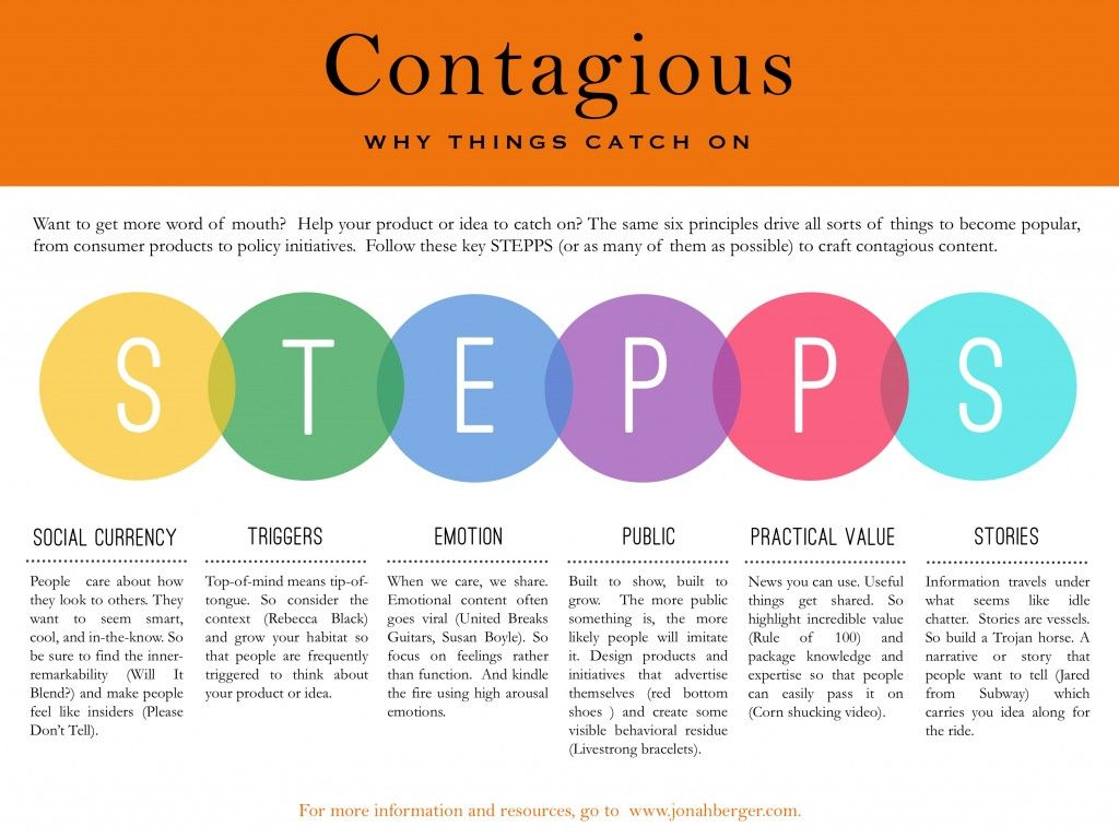 contagious by jonah berger stepps framework