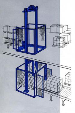 Model RC Straddle Pallet Lift