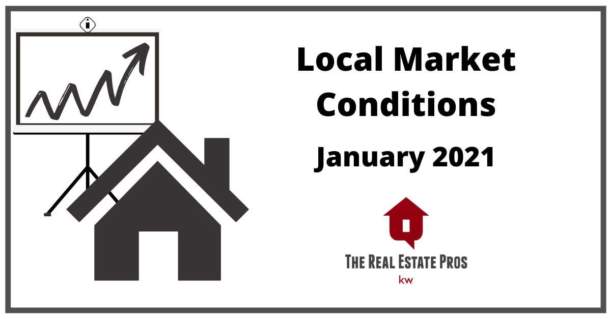 Local Market Conditions Jan 2021