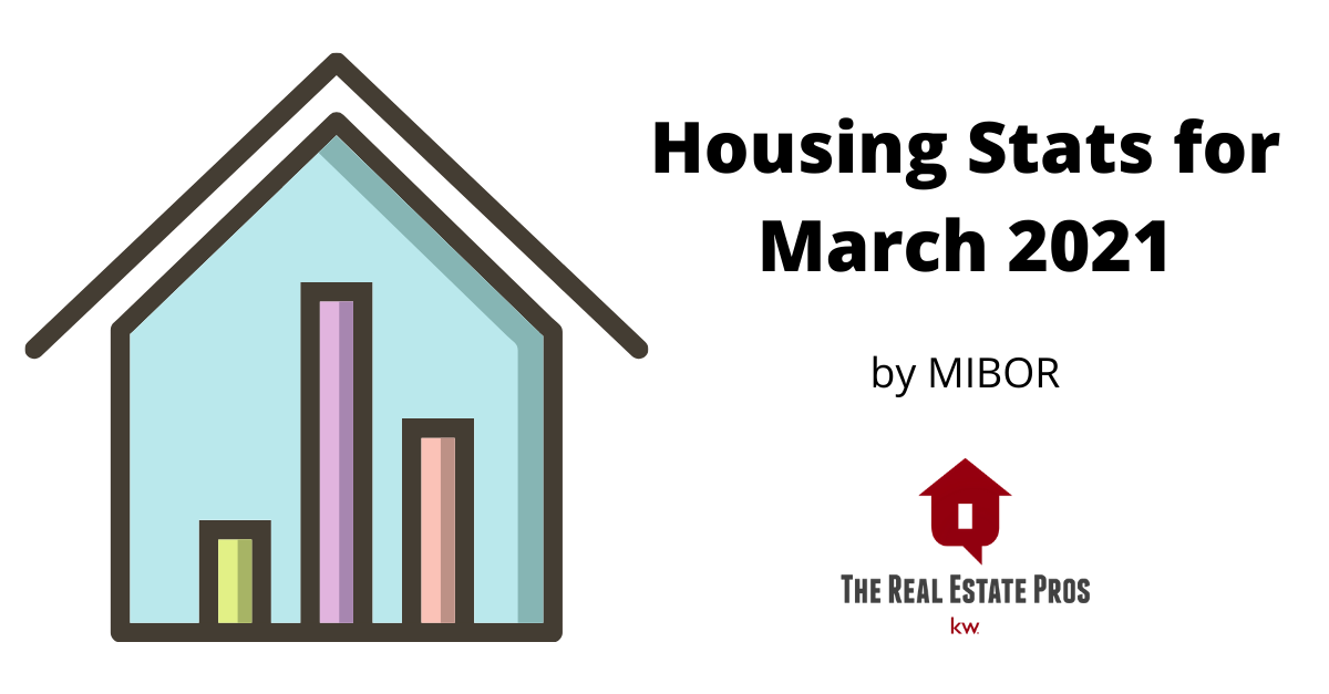 Housing Stats for Central Indiana – March