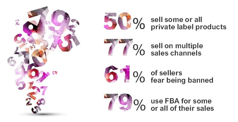 amazon seller statistics