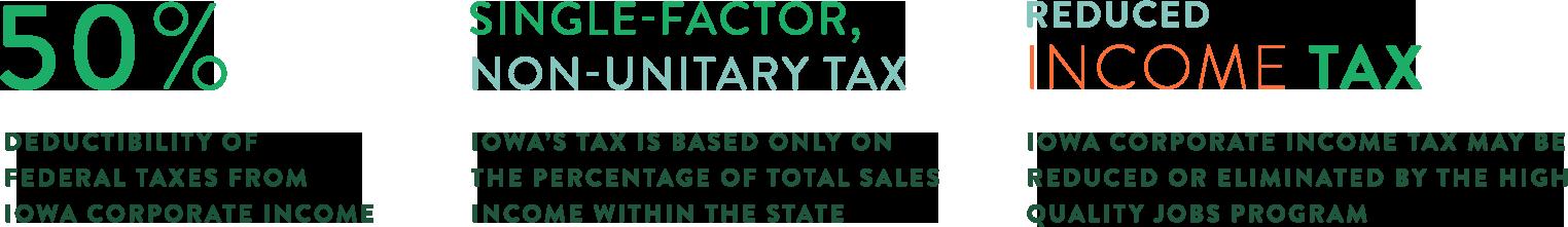 GoWest Iowa Tax Info