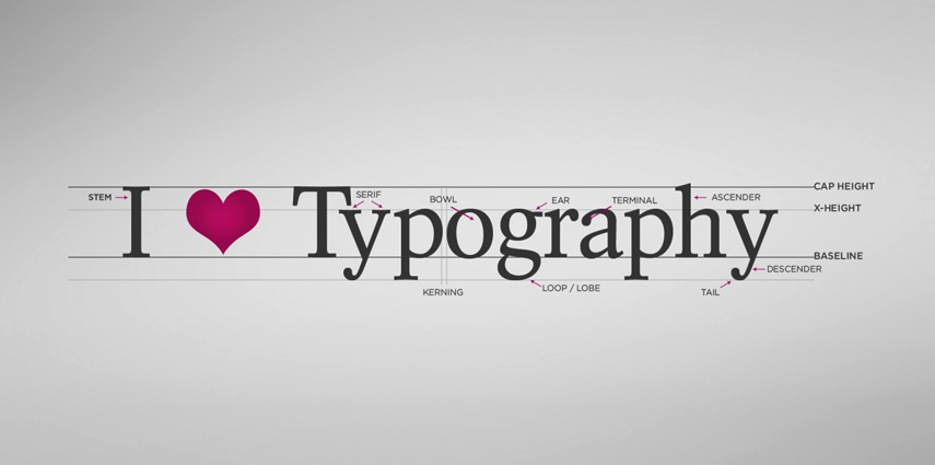 What is Typography All About?