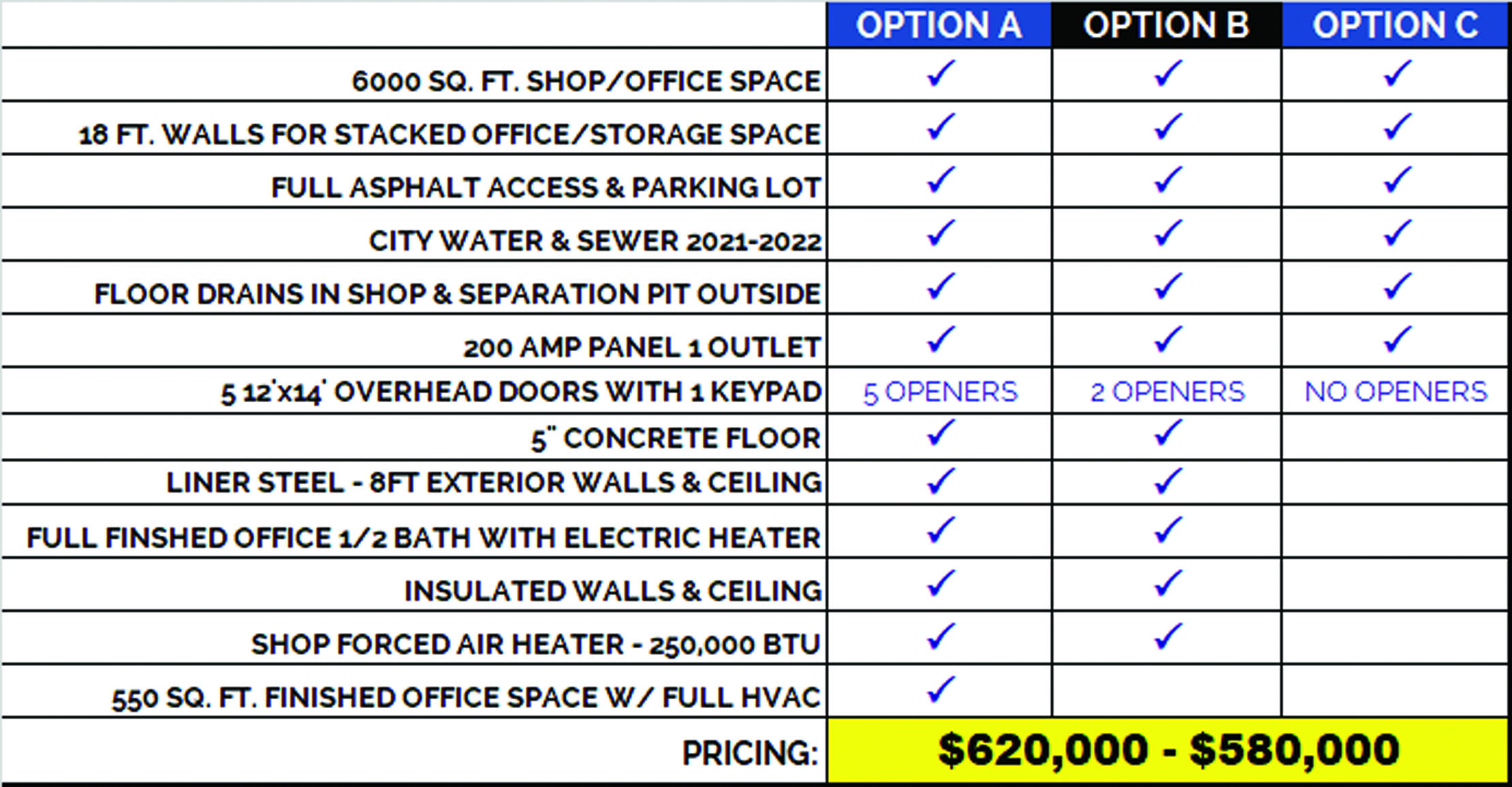 Landmark Options Chart 6242021