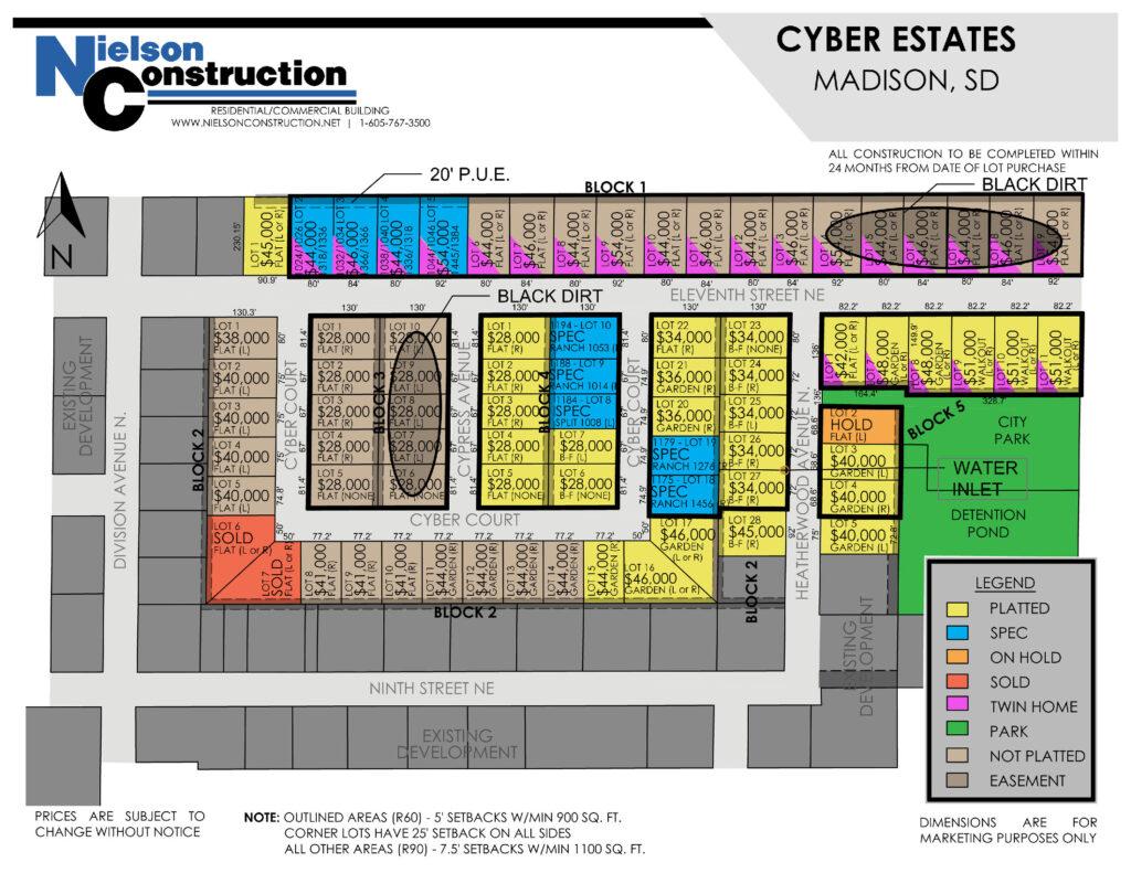 Cyber Estates 12292020