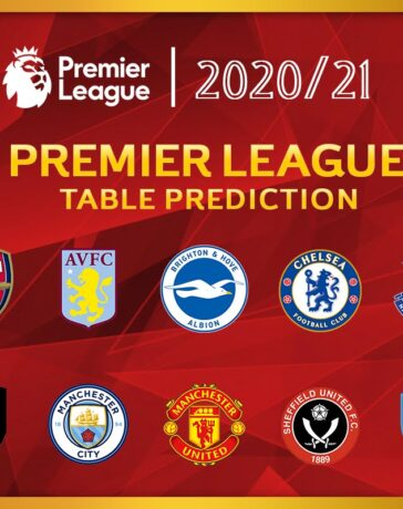 2020/21 Premier League table prediction