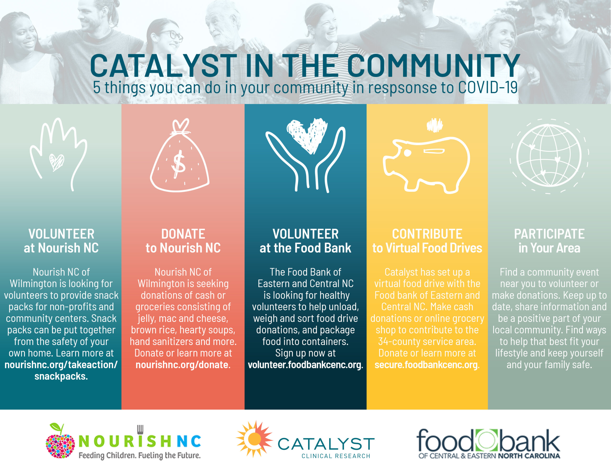 Catalyst in the Community