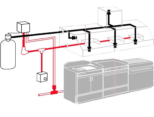 Regional-Fire-Kitchen Suppression-System