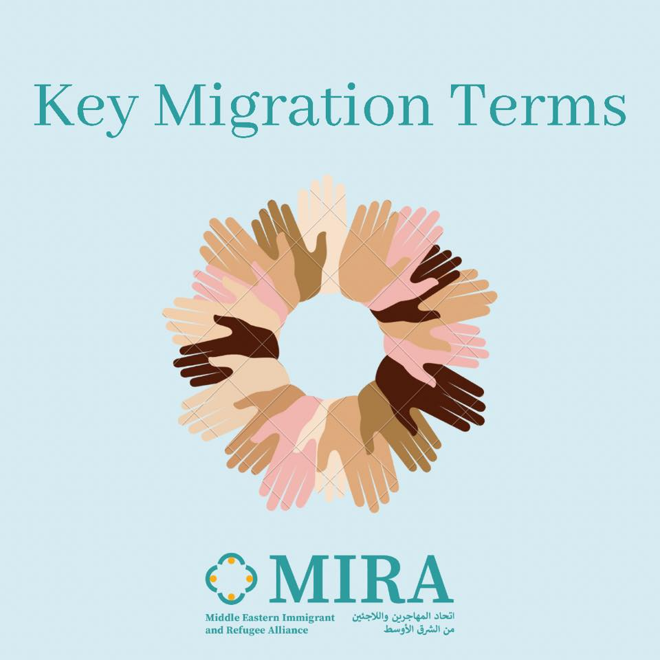 Key Migration Terms Start Graphic