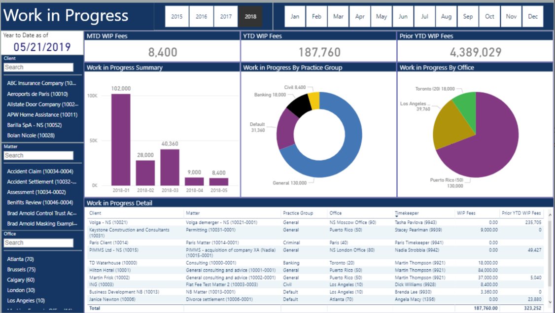 law firm kpi dashboard 2 powerbi vnb consulting