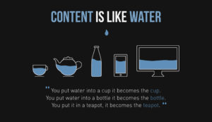 content is like water , responsive web design   WEB MADE SIGN