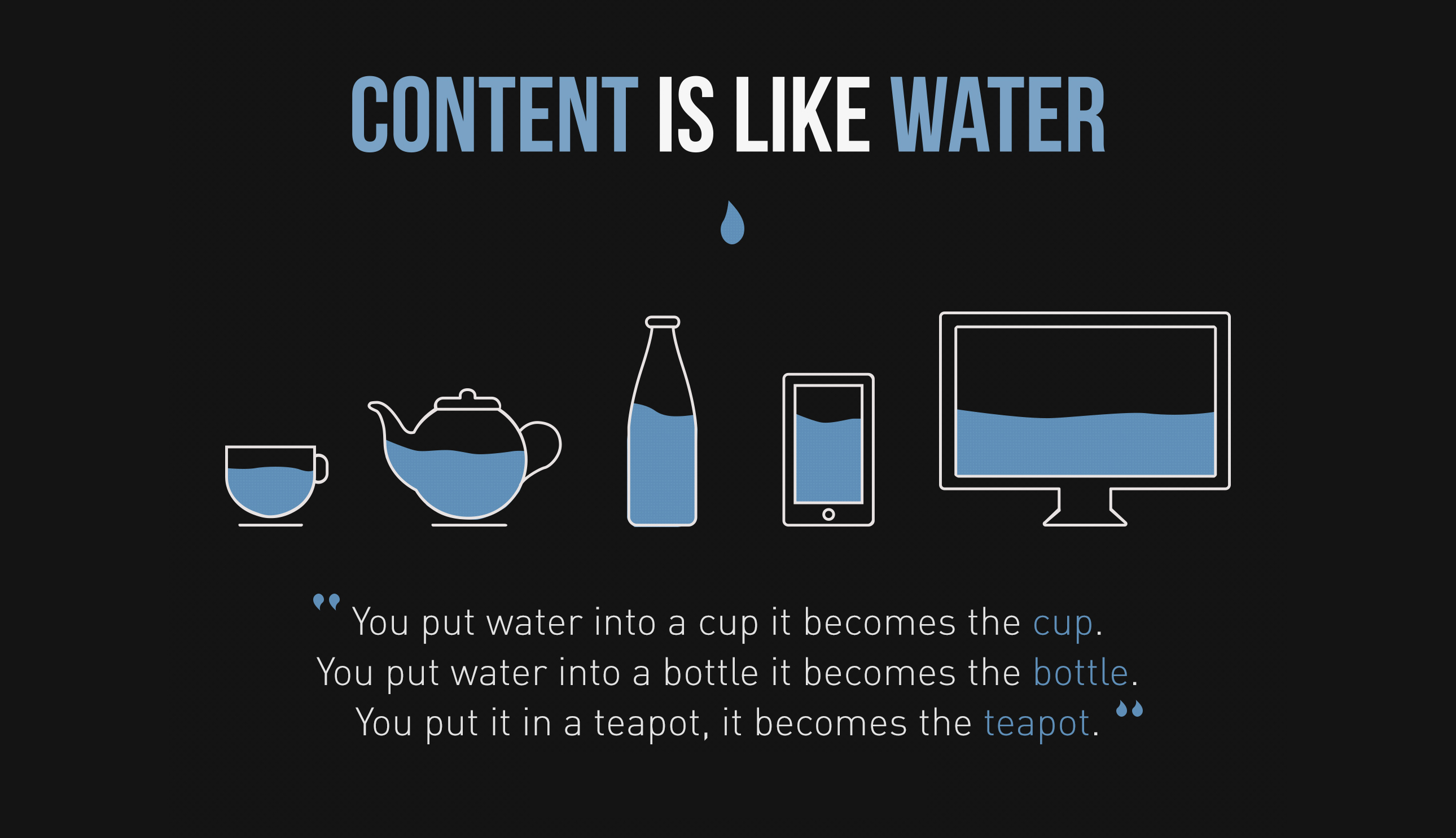 content is like water , responsive web design | WEB MADE SIGN