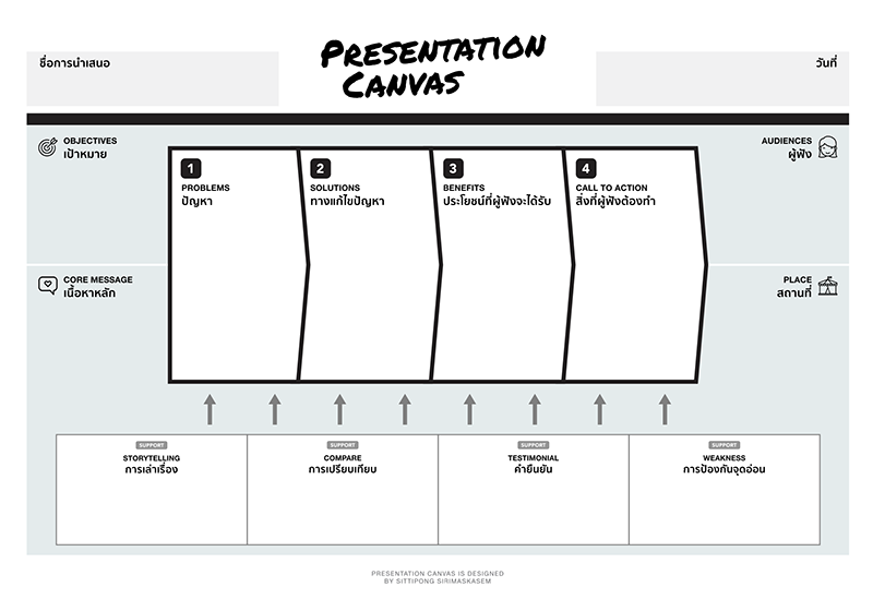 หนังสือ presentation canvas