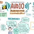 Audio Marketing การตลาดด้วยเสียง