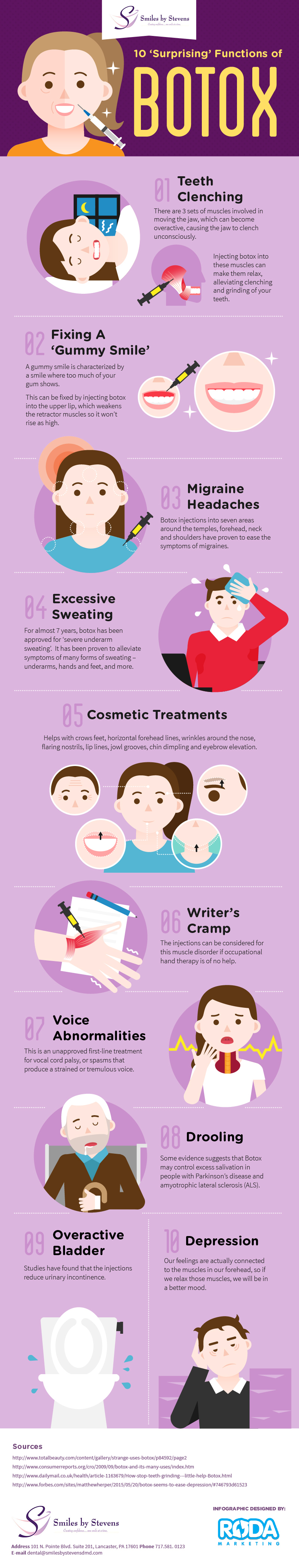 smilesbystevensdmd-com_infographic_august2016