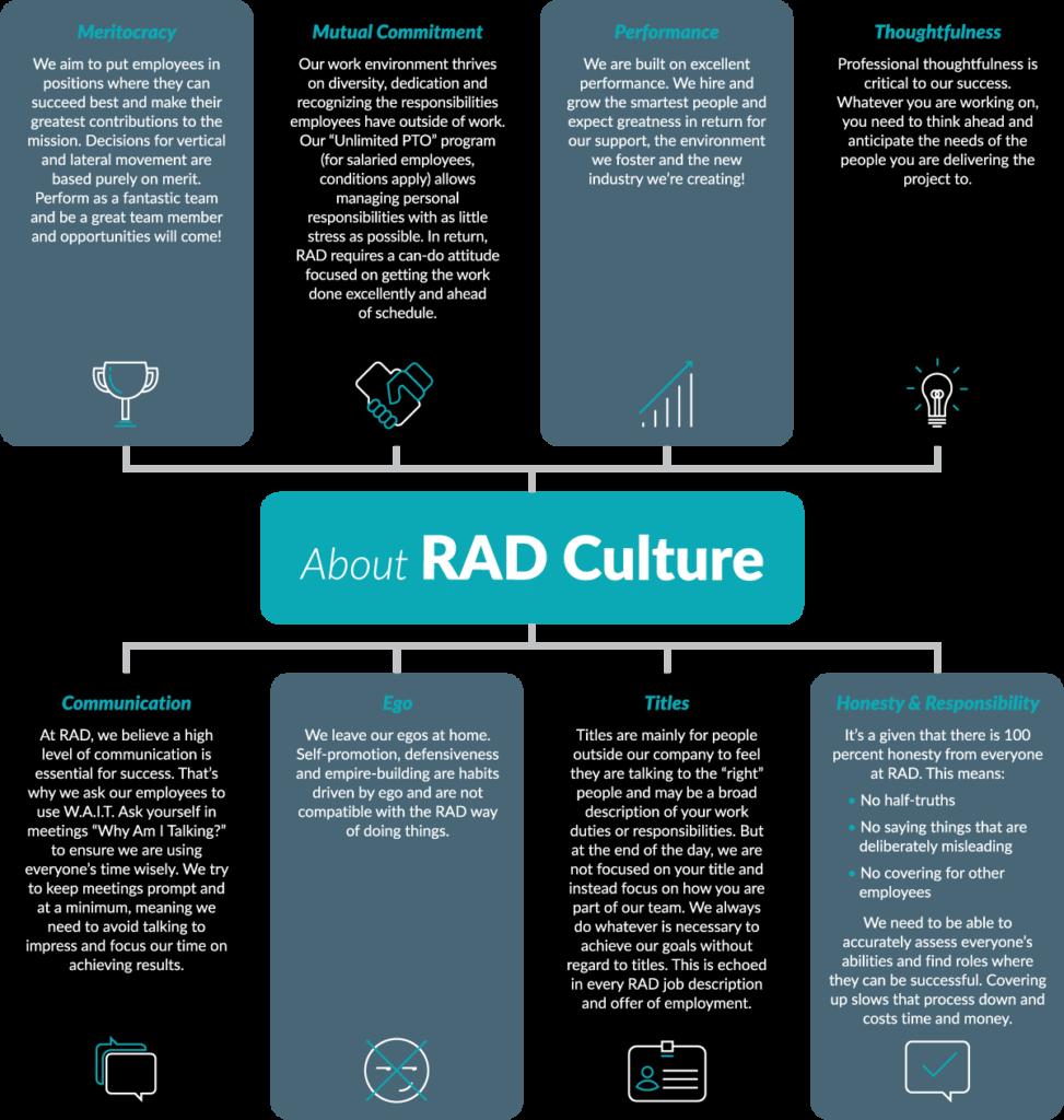 RAD culture 1 1200x1263 1
