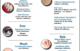 signs of nutrient deficiencies