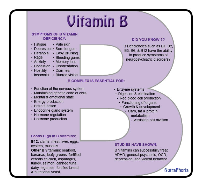 vitamin b benefits