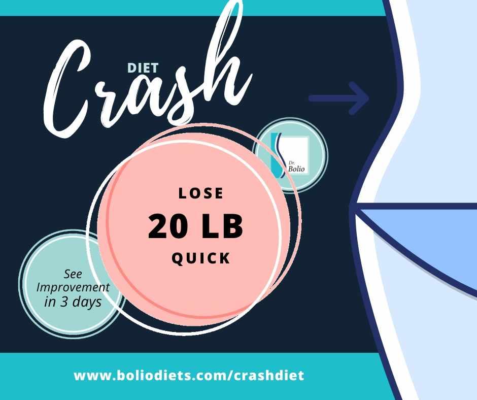 Dr. Bolios Crash-Diät