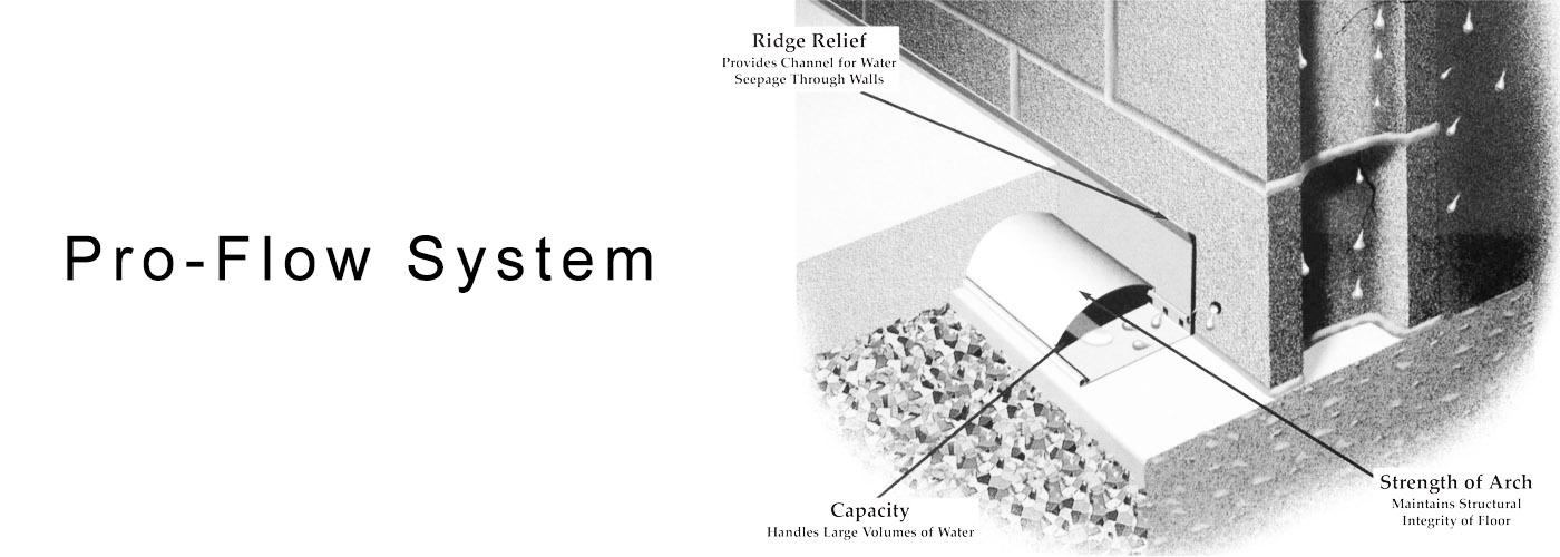Pro-Flow System
