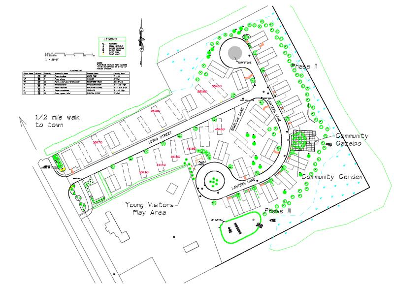 Biglow Village - Community Layout
