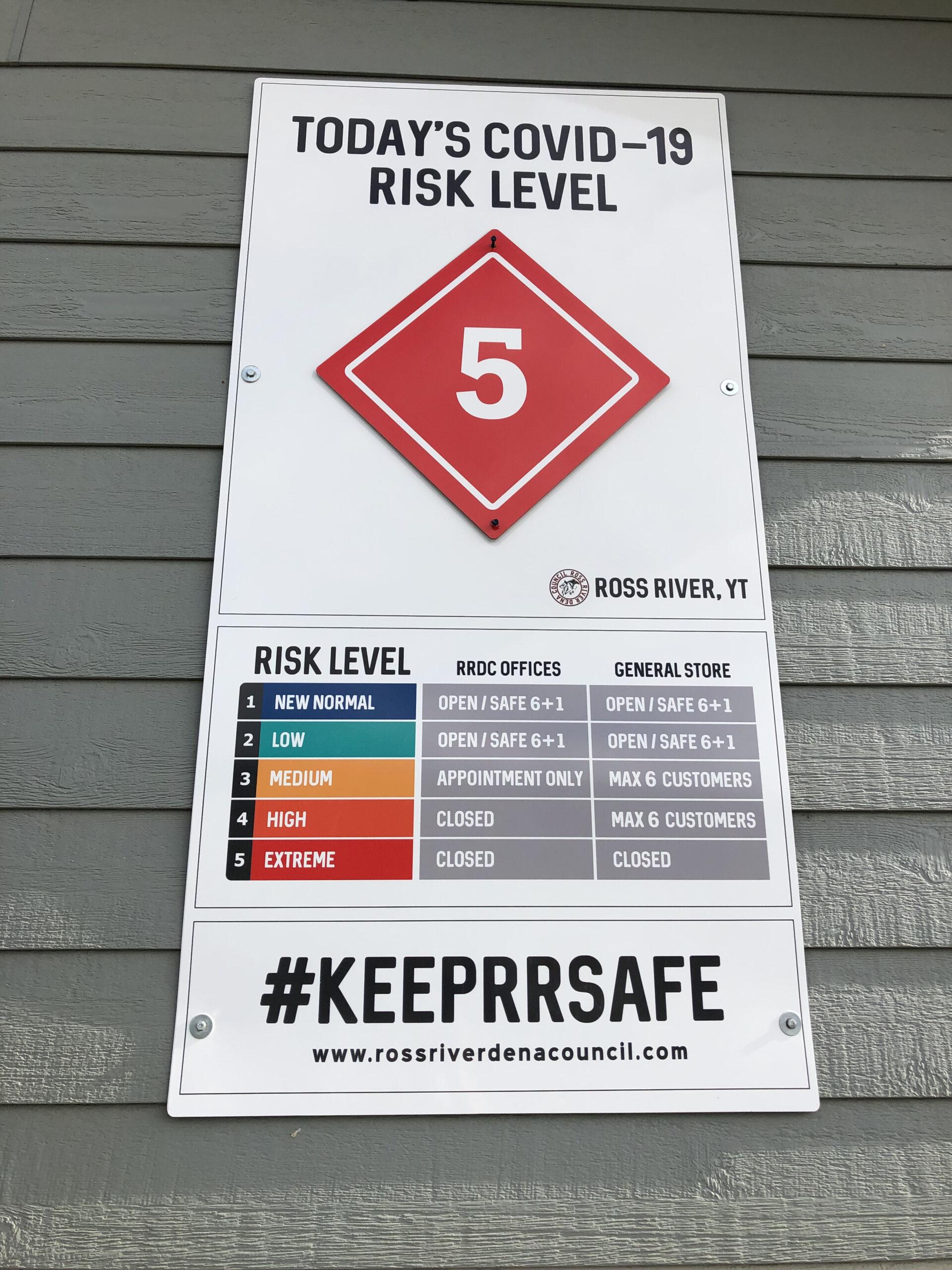 #KeepRRsafe