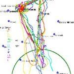 2004-03-14_tasks