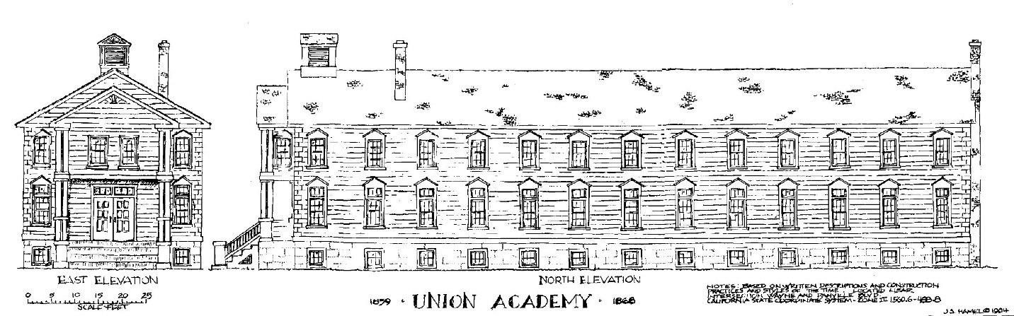 Drawing by John S. Hamel, based on descriptions of the Union Academy