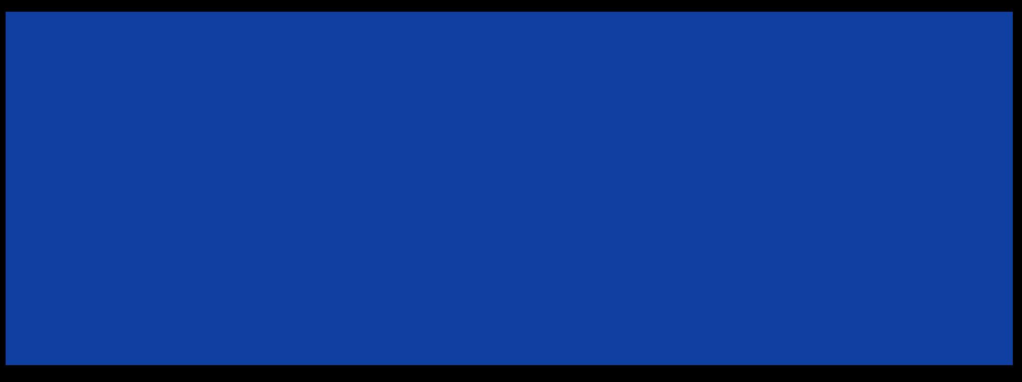 Golf Mart India