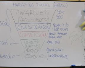 Pasos para crear una estrategia de marketing digital