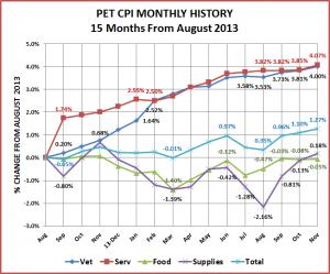 CPI-Monthly-Nov-2014