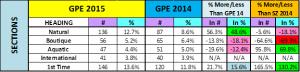 GPE2015-1