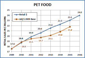 Pet$-2015-4