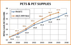 Pet$-2015-6
