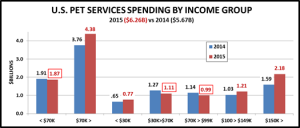 2015-services-2