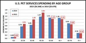 2015-services-3
