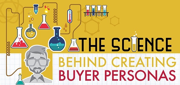 Infographic: The Science Behind Creating Buyer Personas