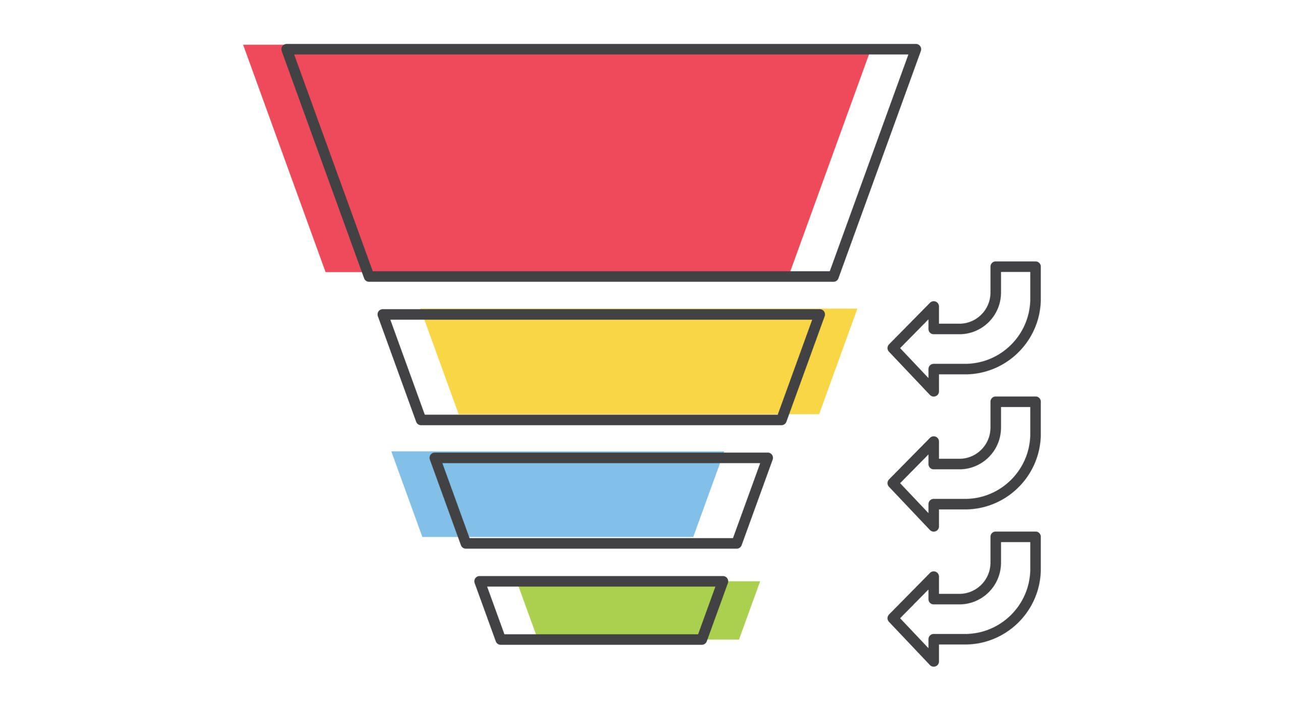 Digital Marketing Strategy Guide: Create a Marketing Funnel