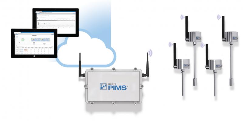 smartPIMS (Transparent new)