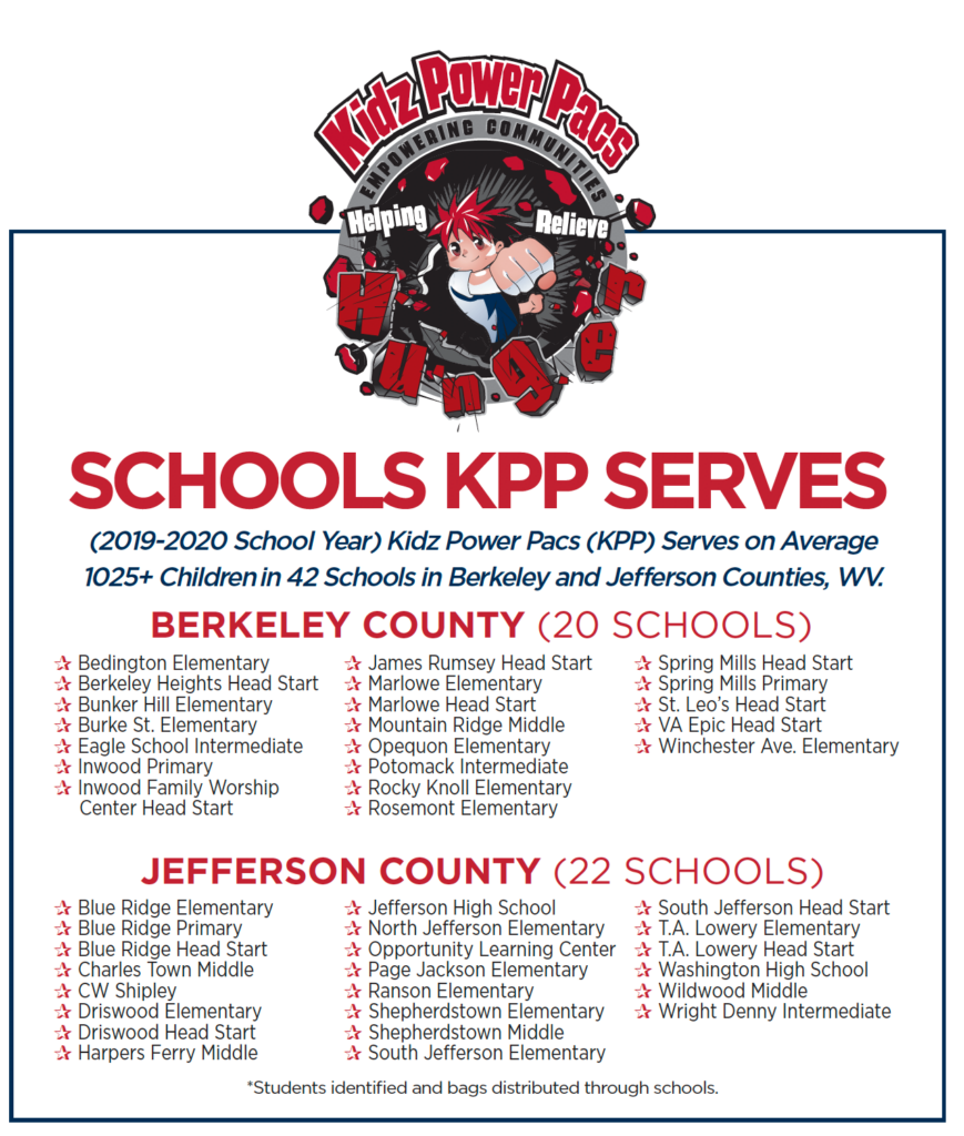 Hold a donation or food drive to help KPP!