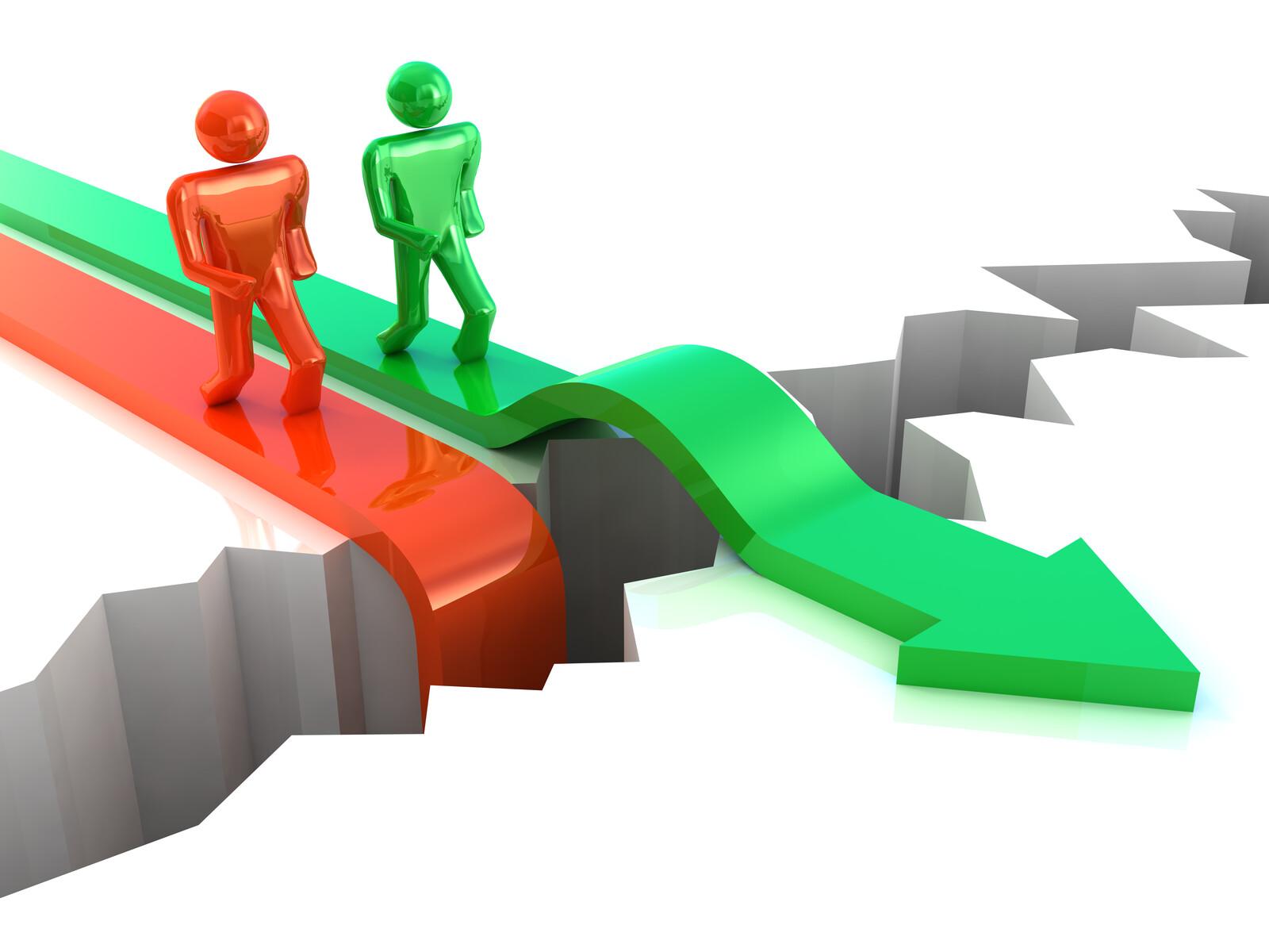 Risk Aware Framework